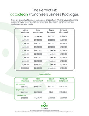 Franchise Price Guide
